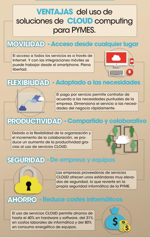 ventajas servicios cloud